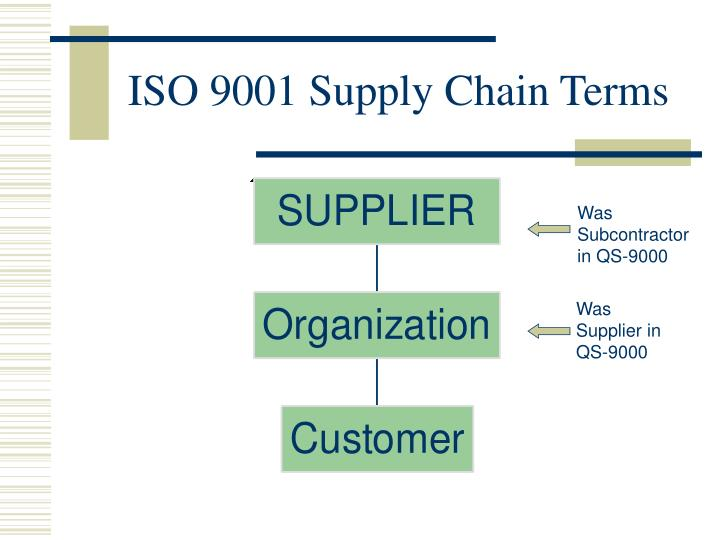 ISO 9001 Supply Chain Terms
