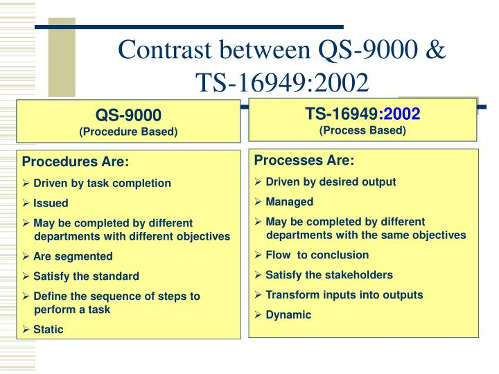 Contrast between QS-9000 & TS-16949:2002