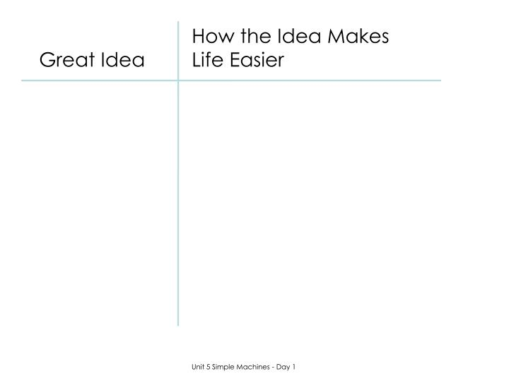 How the Idea Makes
