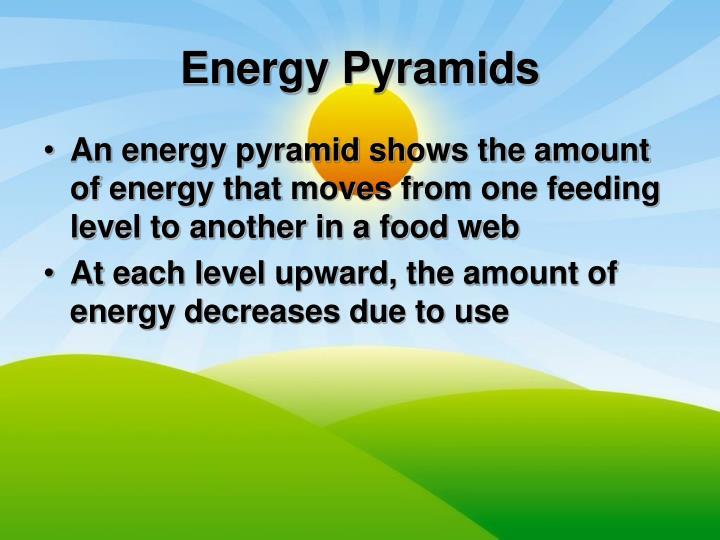 Energy Pyramids