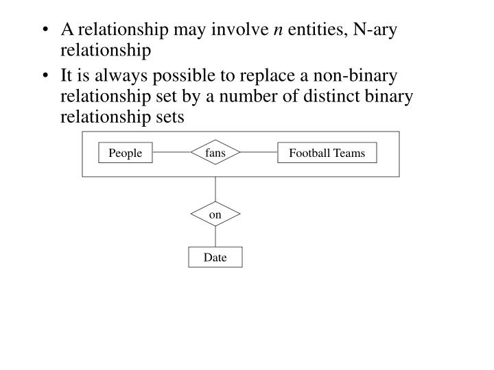 A relationship may involve