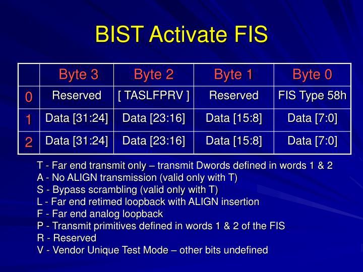 BIST Activate FIS