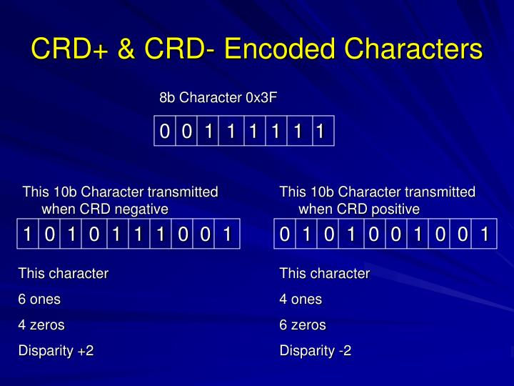 CRD+ & CRD- Encoded Characters