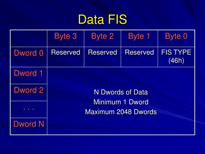 Data FIS