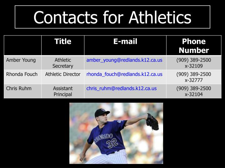Contacts for Athletics