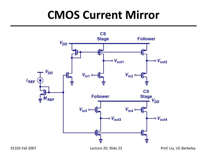 CMOS Current Mirror