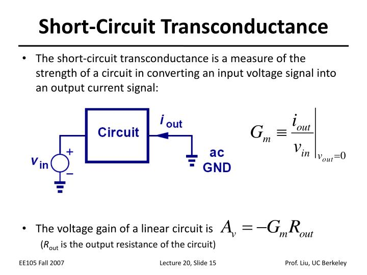 Short-Circuit Transconductance