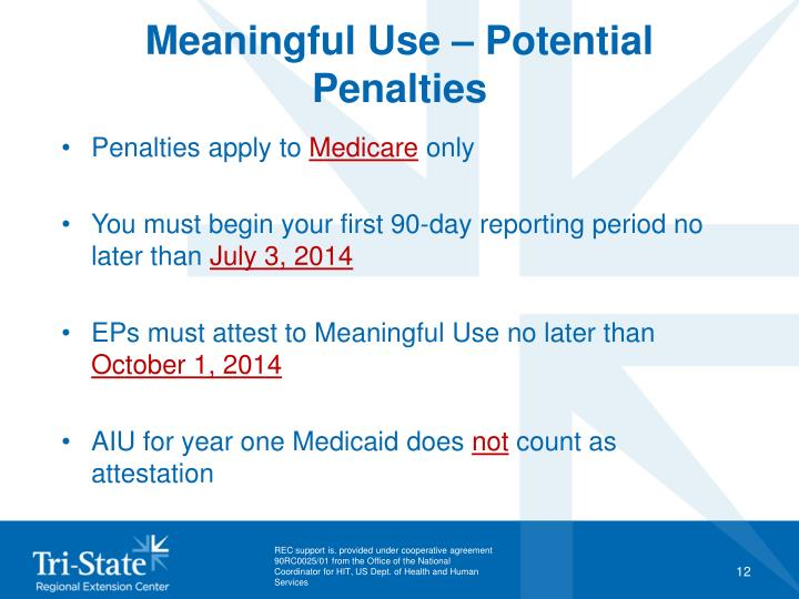 Meaningful Use – Potential Penalties