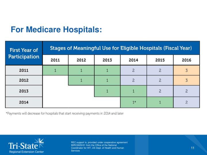For Medicare Hospitals: