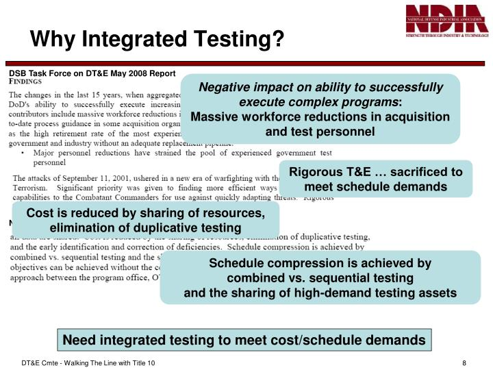 Why Integrated Testing?
