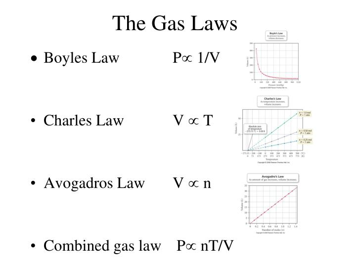 boyles law and charles law In this lesson, students will use boyle's and charles' law to calculate and explain the relationship of temperature and pressure on the volume of a gas students will also apply concepts related to the behavior of gases to everyday life.