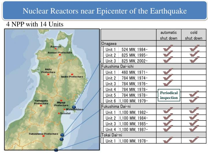 Nuclear Reactors near Epicenter of the Earthquake