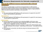 resource requirements for unicode compliant bi