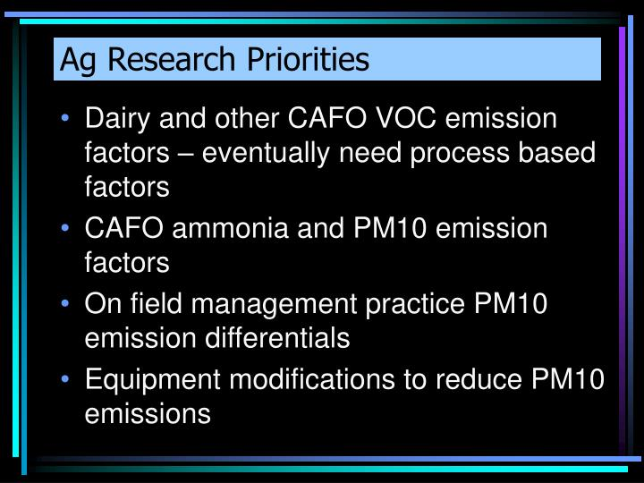 Ag Research Priorities