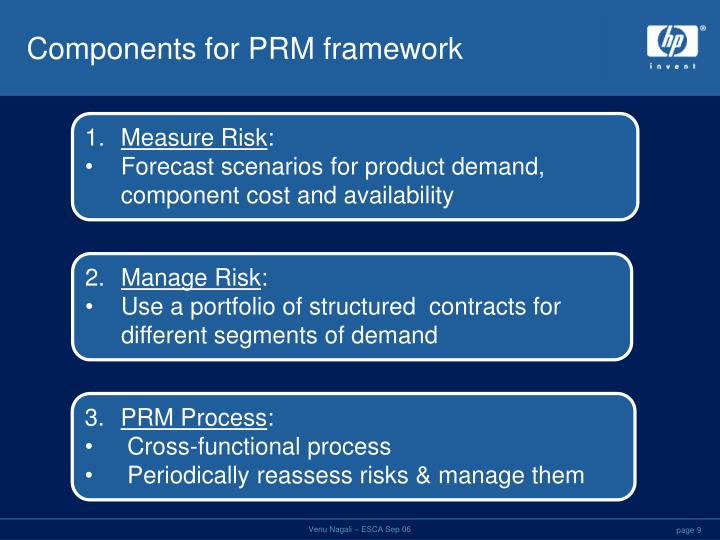 prm intro to risk management The english version of the crm 54 risk management principles and practices courses switched to the 2nd edition on 1/15/18 to align with the new chapter 9 – big data content.