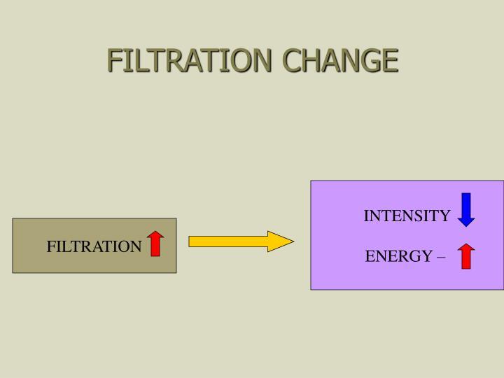 FILTRATION CHANGE