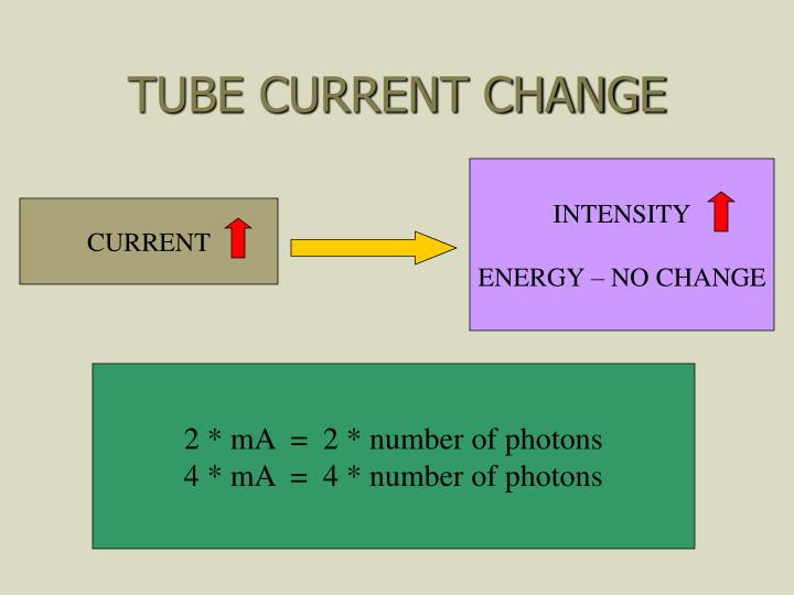 TUBE CURRENT CHANGE