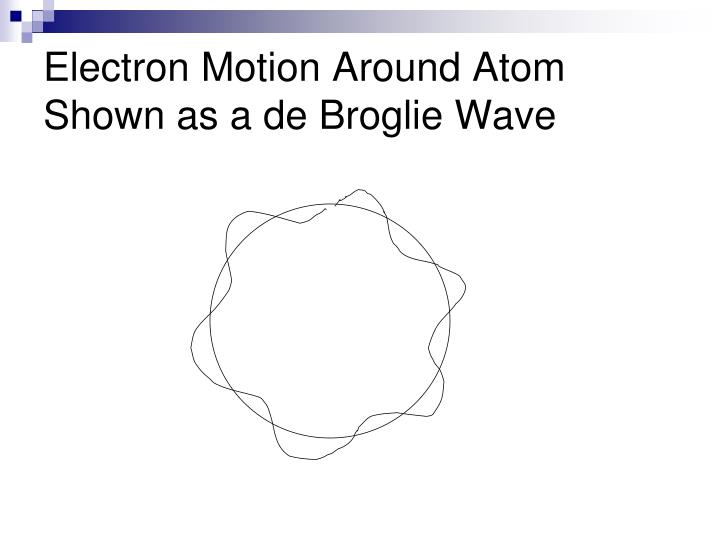 Electron Motion Around Atom Shown as a de Broglie Wave