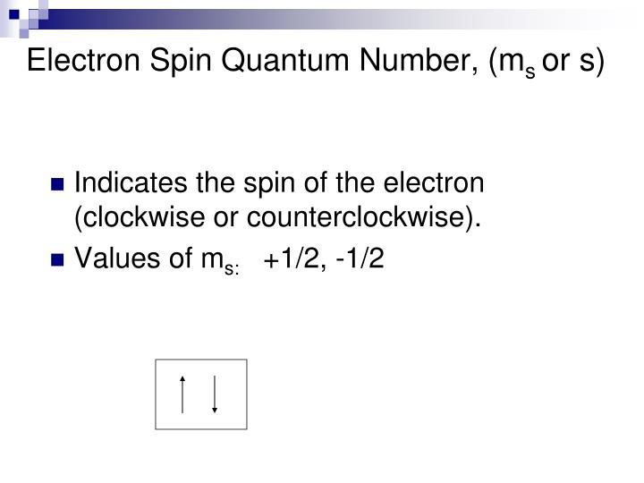 Electron Spin Quantum Number,