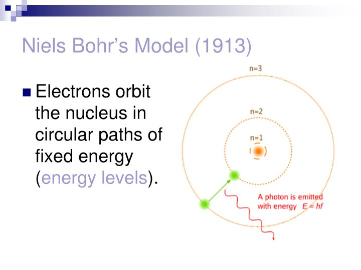 Electrons orbit the nucleus in  circular paths of fixed energy (