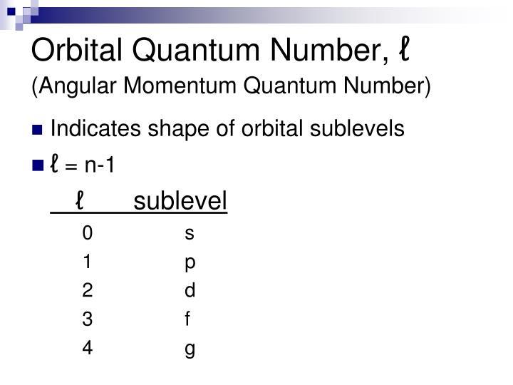 Orbital Quantum Number,