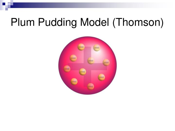 Plum Pudding Model (Thomson)
