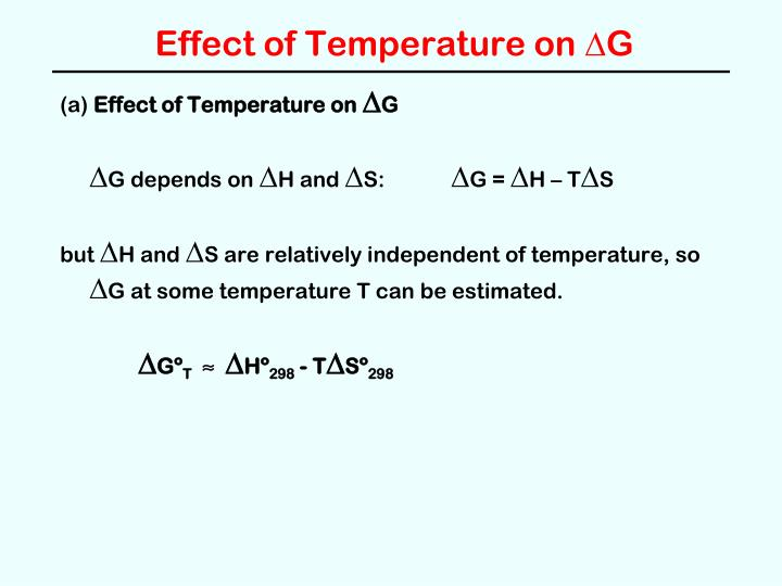 Effect of Temperature on