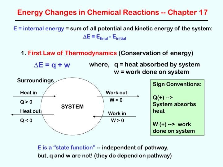 Energy changes in chemical reactions chapter 17