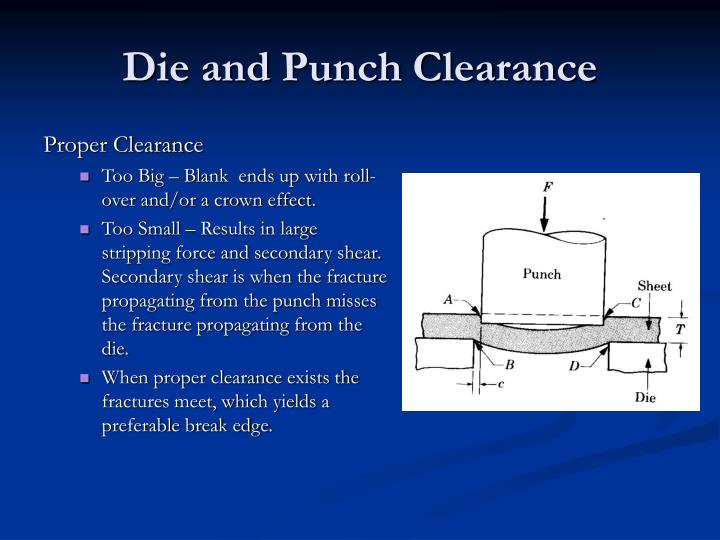 Die and Punch Clearance