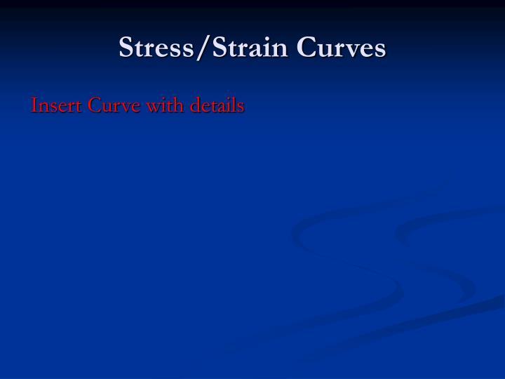 Stress/Strain Curves