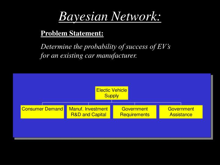 Bayesian Network: