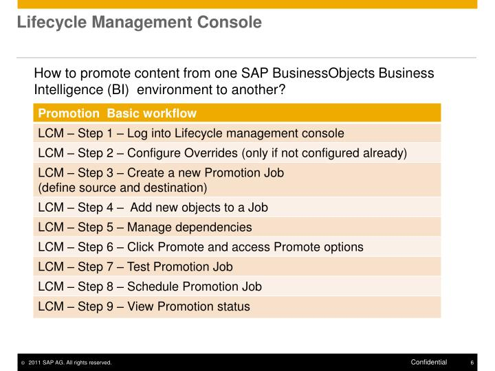 Lifecycle Management Console