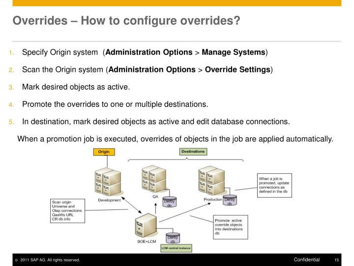 Overrides – How to configure overrides?