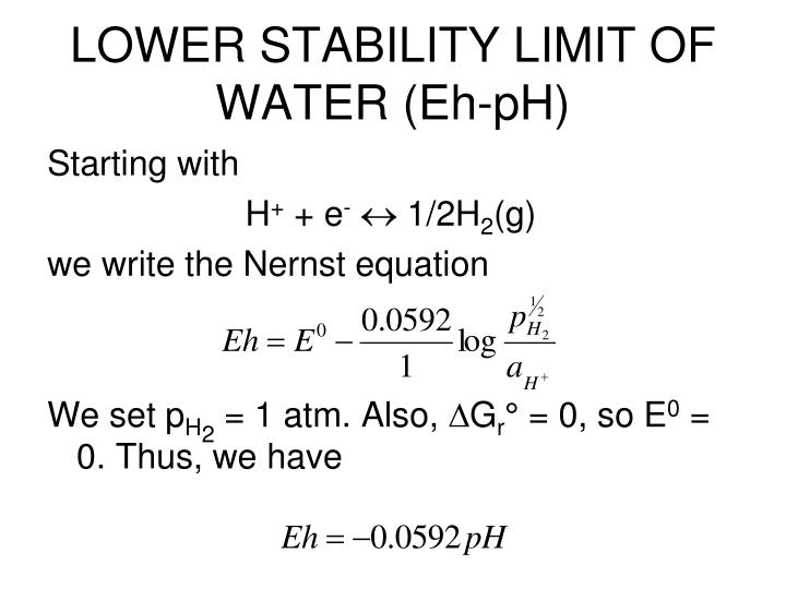 LOWER STABILITY LIMIT OF WATER (Eh-pH)