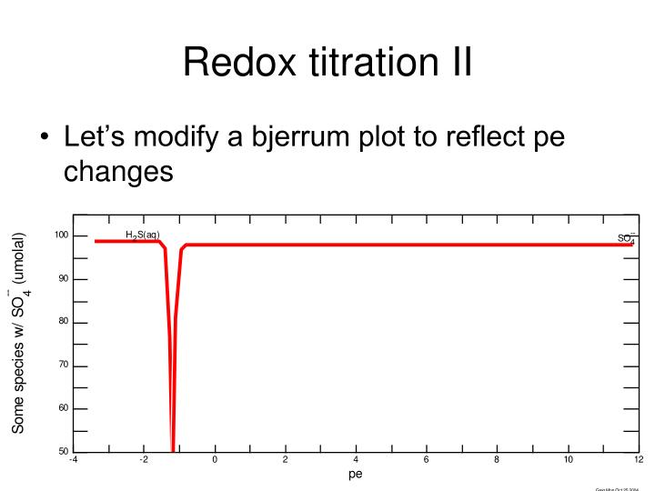Redox titration II