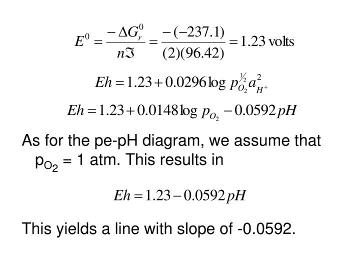As for the pe-pH diagram, we assume that p
