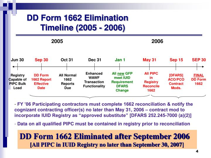 DD Form 1662 Elimination