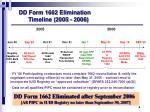 dd form 1662 elimination timeline 2005 2006