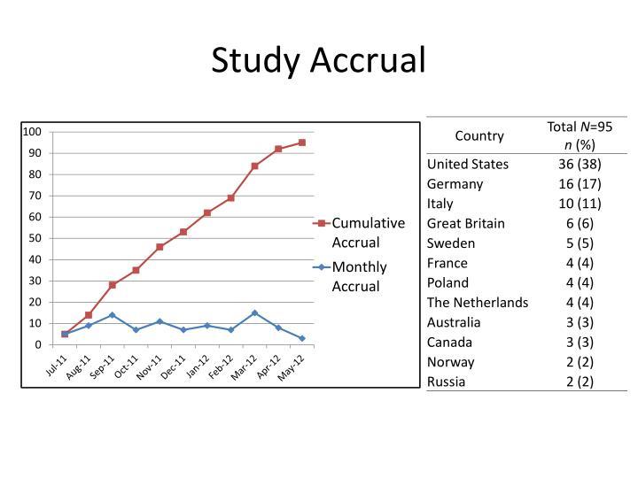 Study Accrual