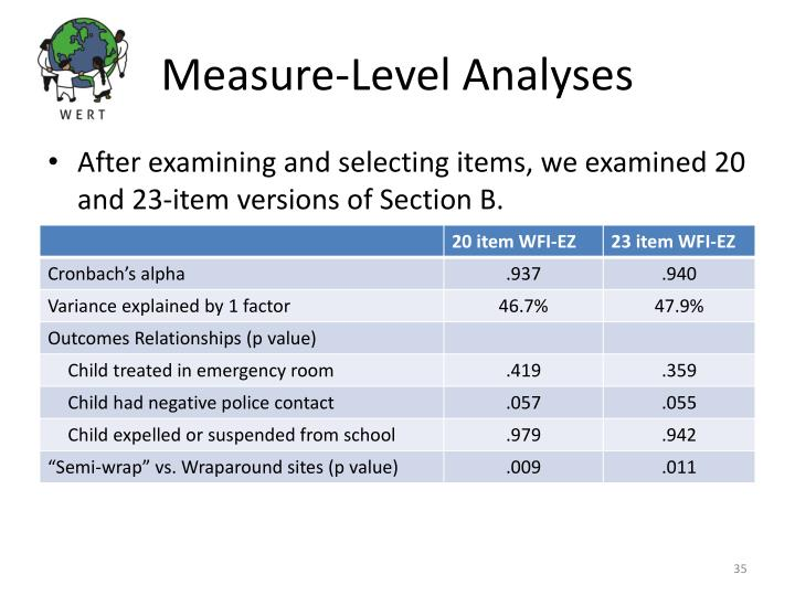 Measure-Level Analyses