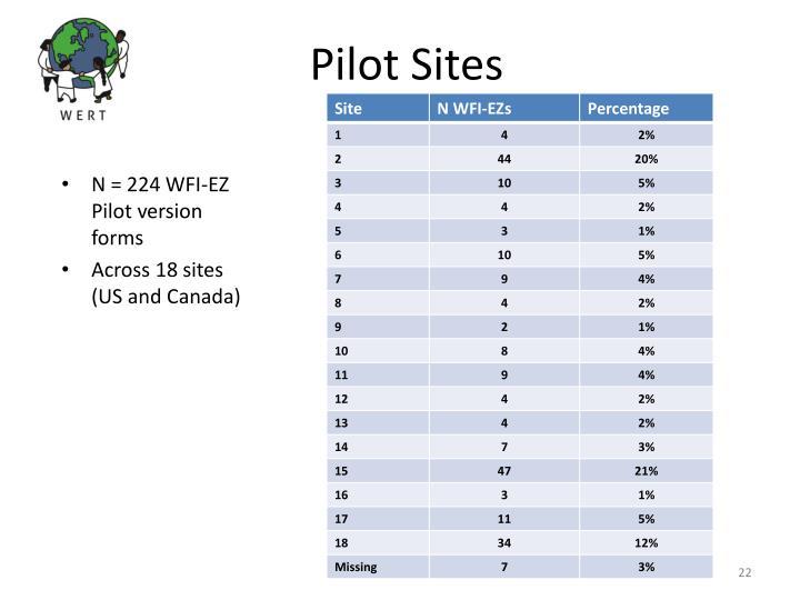 Pilot Sites