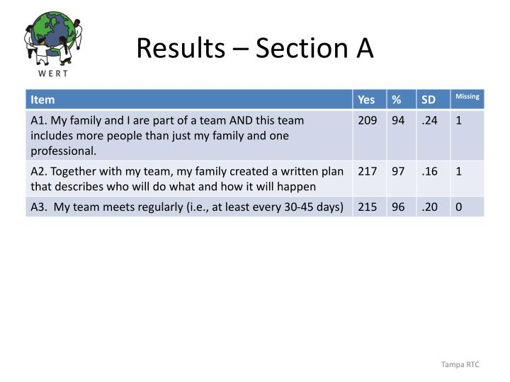 Results – Section A
