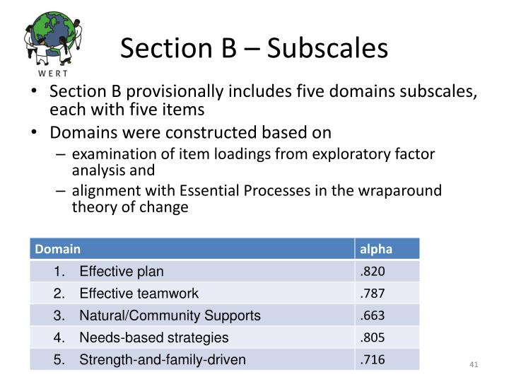 Section B – Subscales