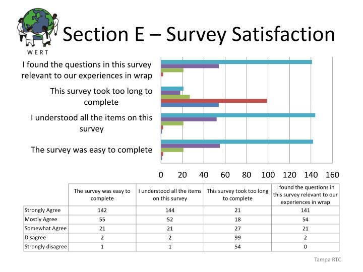 Section E – Survey Satisfaction
