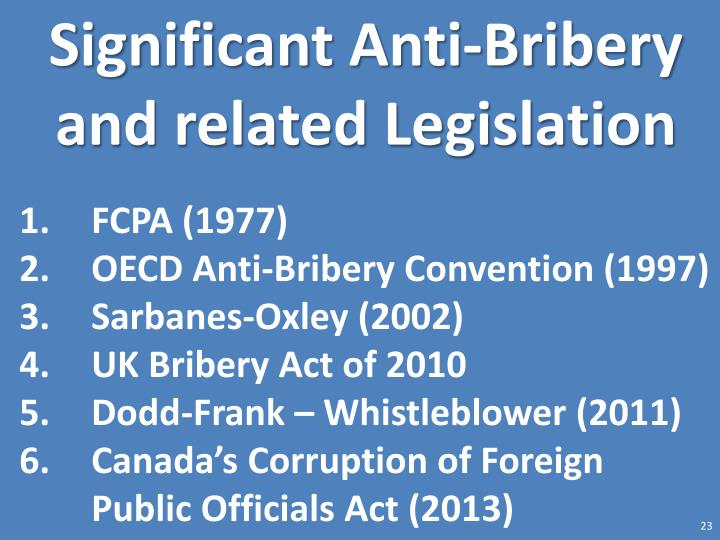 Significant Anti-Bribery and related Legislation