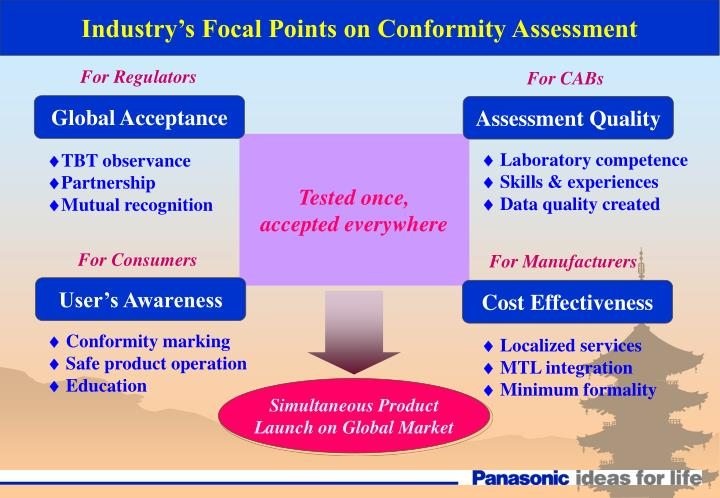 Industry's Focal Points on Conformity Assessment