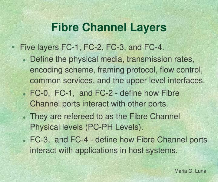 Fibre Channel Layers