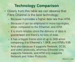 technology comparison1