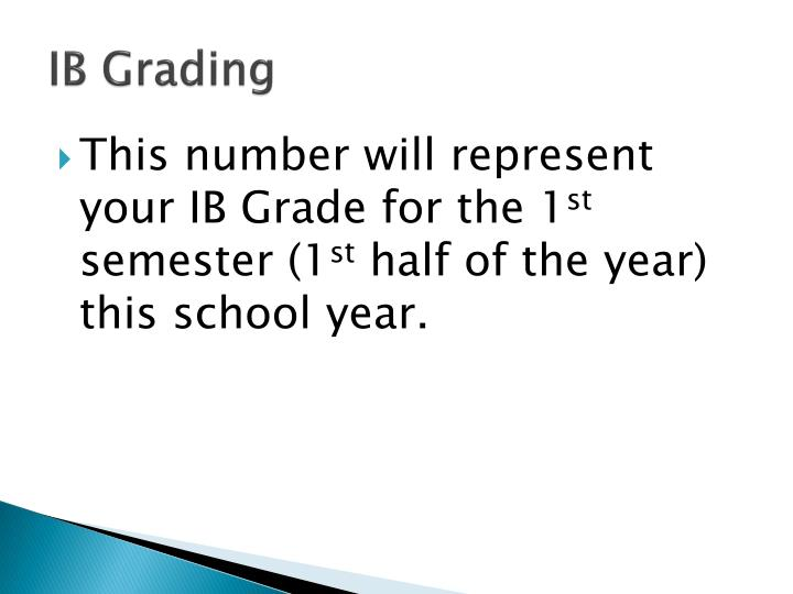IB Grading