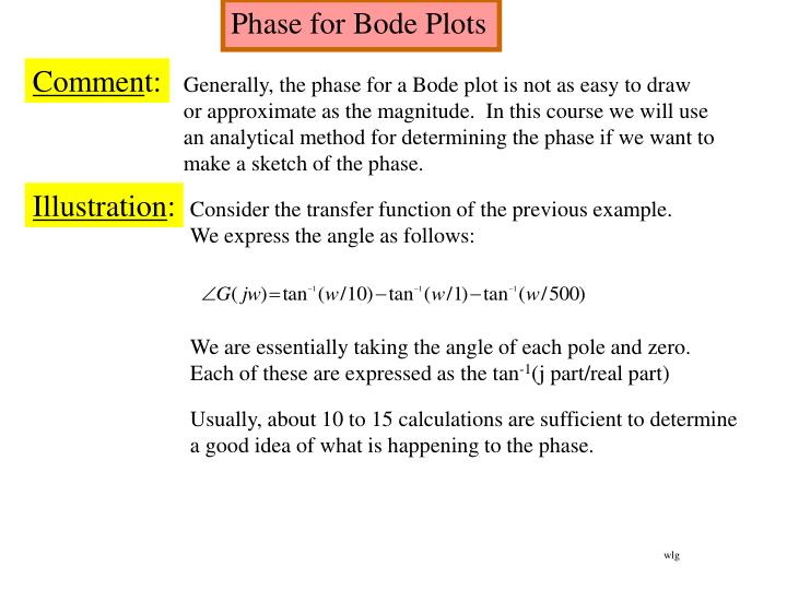 Phase for Bode Plots